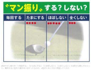 【ゴルフ初心者】初ラウンドで「なんやこのルール!」ってなったやつ【その2】