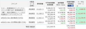 【4か月目】インデックス投資実践記(20191101~20191201)