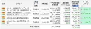 【9か月目】インデックス投資実践記(20200401~20200501)